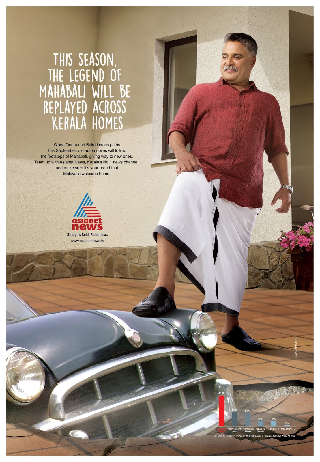 Celebrate this onam with Asianet News in The Mahabali Way 3| Stark Communications Pvt Ltd